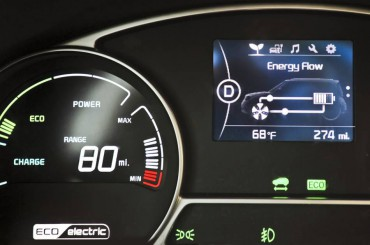 Comprehensive gauges monitor charging conditions and remaining miles.
